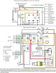 Payne Package Unit Wiring Diagram - Payne Air Handler Wiring Diagram In Image Goodman Electric for Ripping 8g