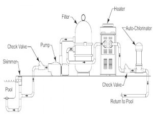 Pentair Superflo 1.5 Hp Wiring Diagram - Hayward Super Pump 1 5 Hp Wiring Diagram Best Beautiful Swimming Pool Pump Wiring Diagram Contemporary 1b
