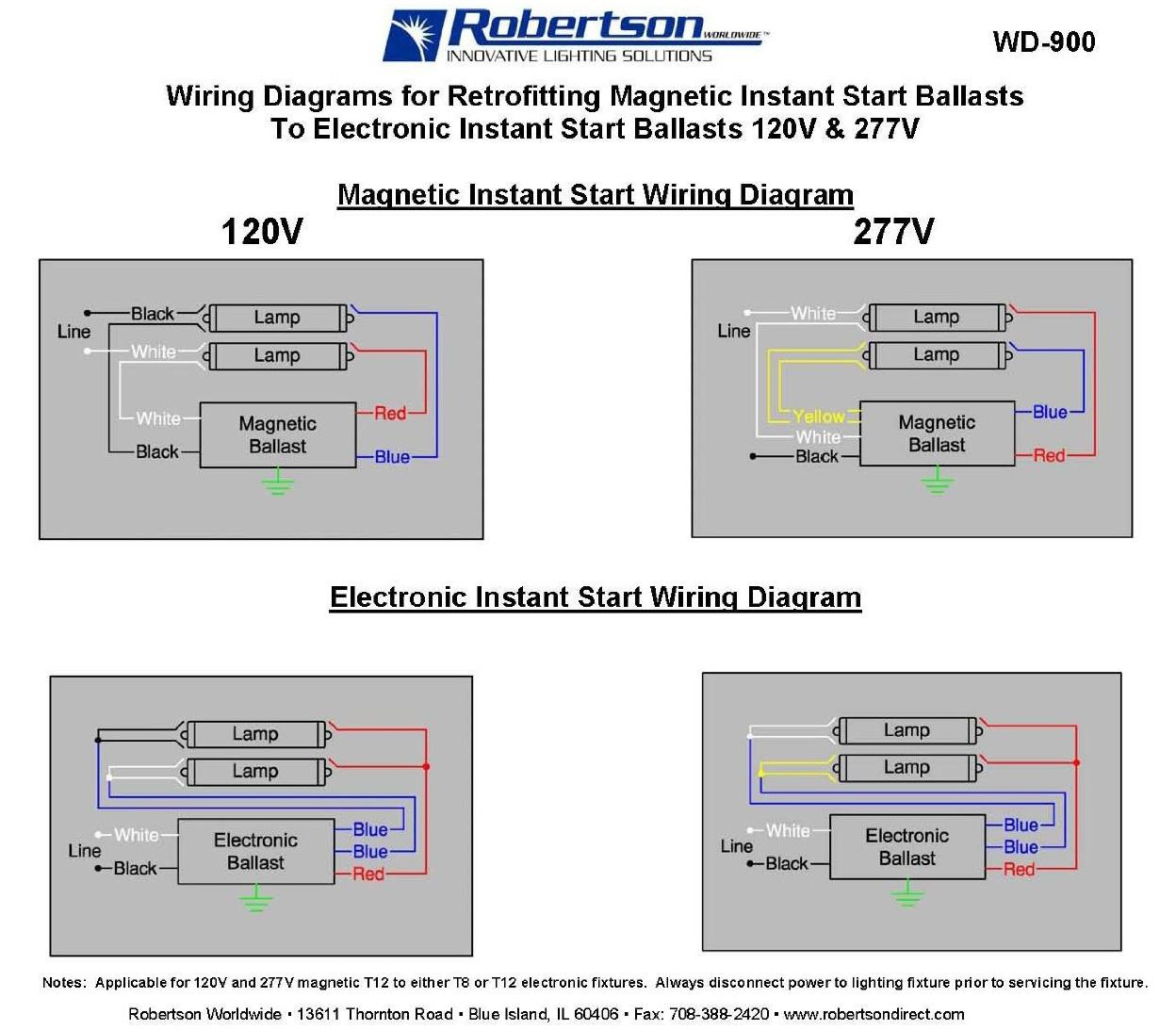 T12ho Ballast Wiring Diagram | Online Wiring Diagram on