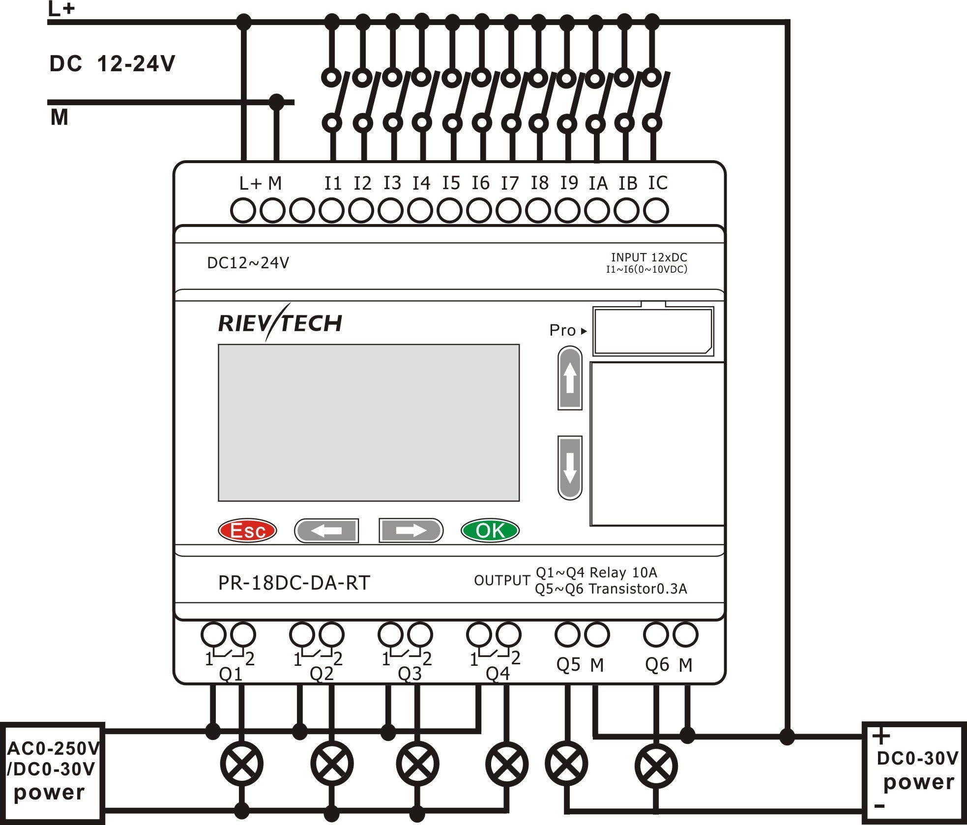 Control And Relay Panel Wiring Diagram Pdf Manual Guide