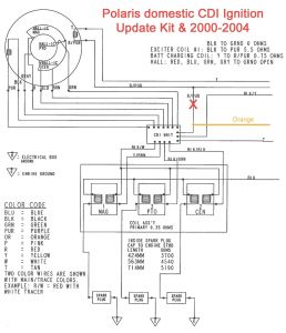 Polaris Wiring Diagram - Wiring Diagram Explained Fresh Block Diagram Examples Free Download Us A1 Polaris Sportsman Wiring 18p