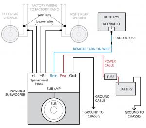 Polk Audio Subwoofer Wiring Diagram - Adding A Subwoofer Diagram 13d
