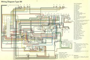 Porsche 911 Wiring Diagram - Porsche Electrical Diagrams Diagram Full Size 14t