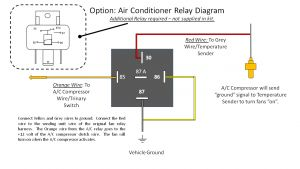 Potter Brumfield Relay Wiring Diagram - 12 Pin Relay Wiring Diagram and Find 100 Ideas Best Roc Grp 17m