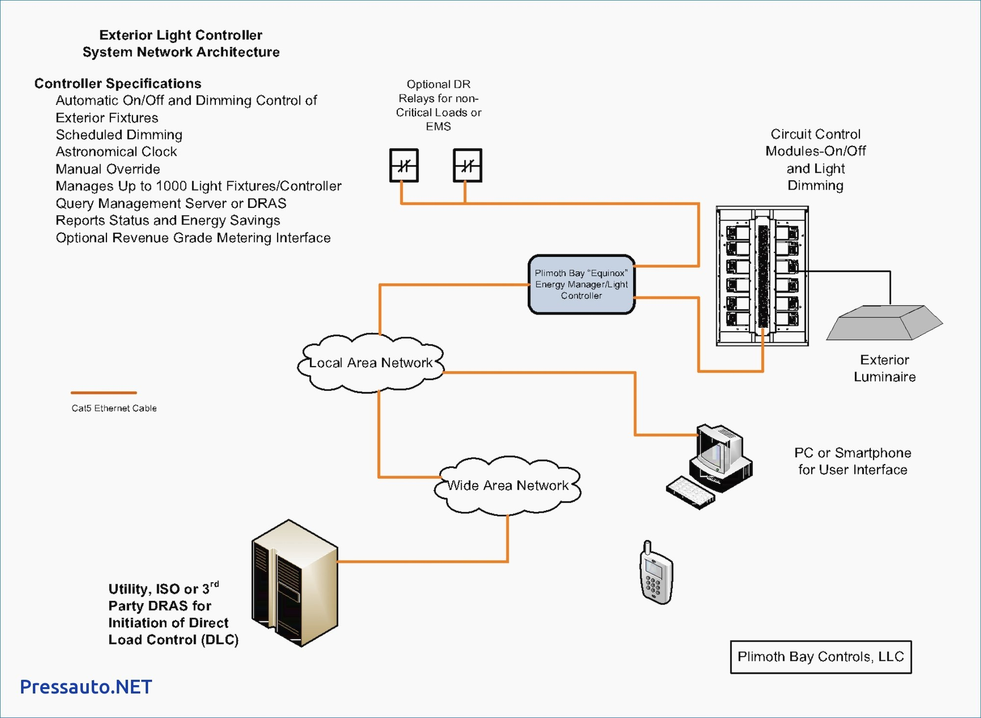 Power Sentry Emergency Ballast Wiring Diagram Best Electrical Ps300 Gallery Of Ps1400 Wire