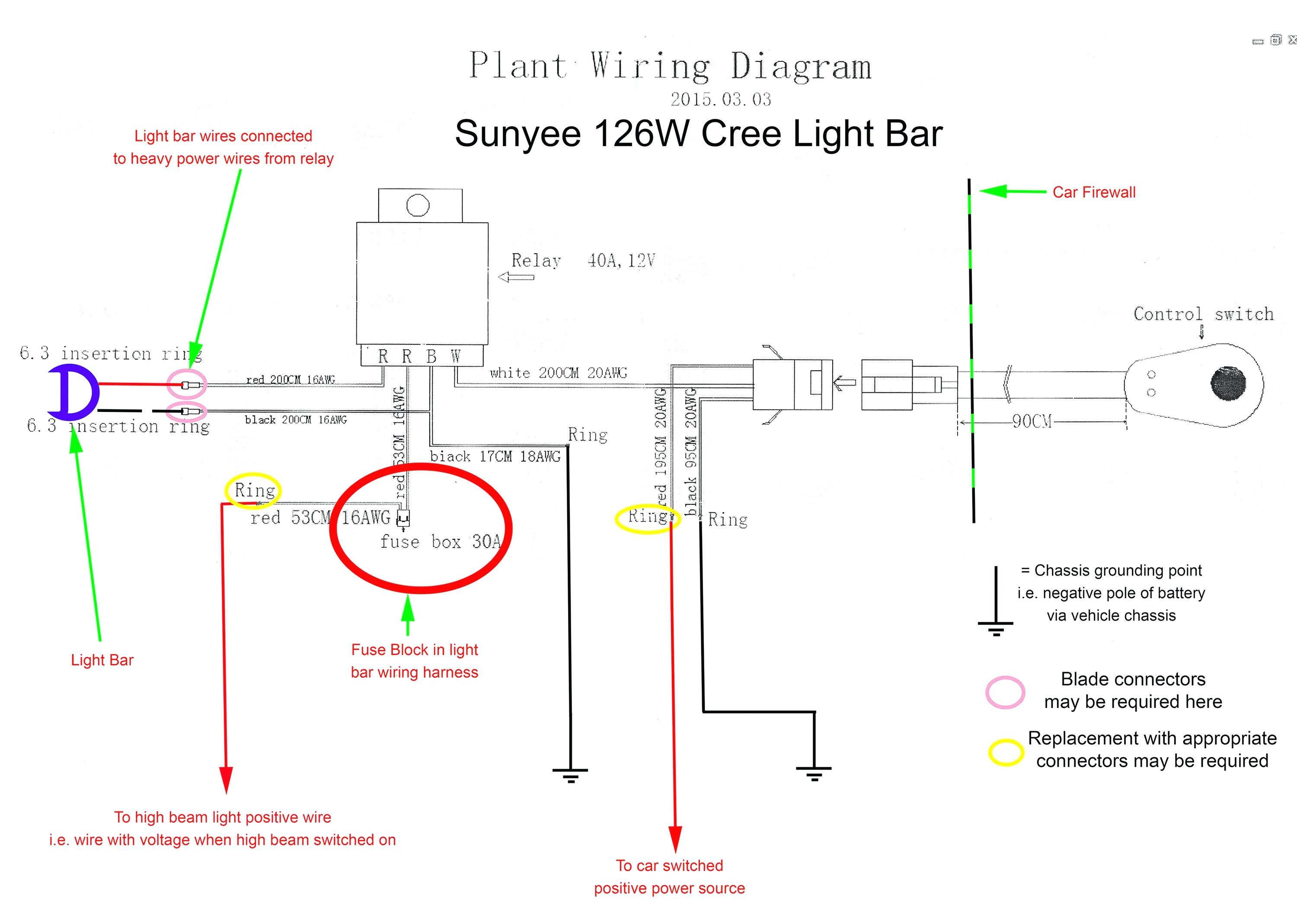 Get Pt100 Sensor Wiring Diagram Download