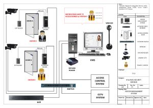 Ptz Controller Wiring Diagram - Home Security System Wiring Diagram Luxury Charming Lorex Security Camera Wiring Diagram Contemporary 10i