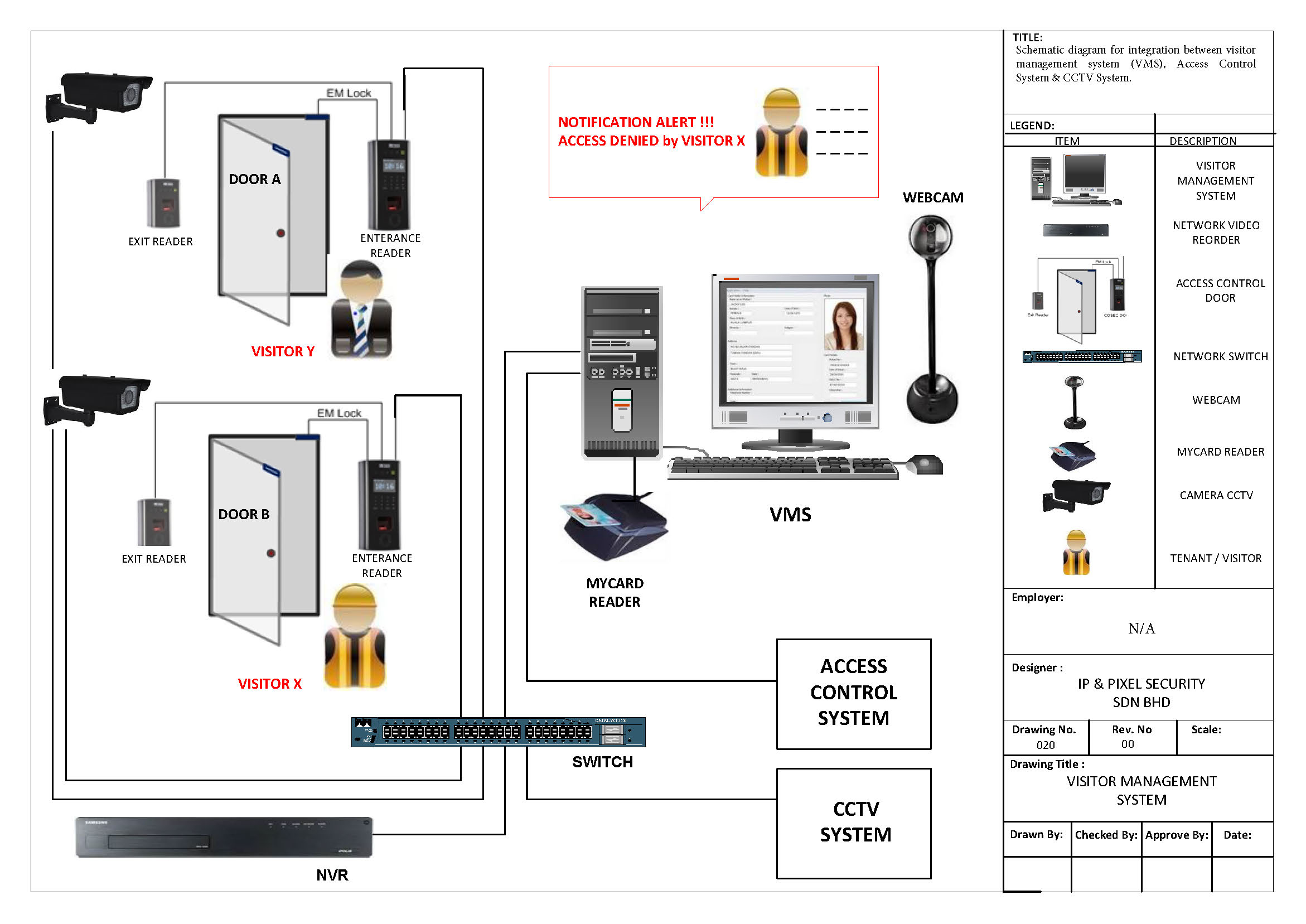 ptz controller wiring diagram Download-Home Security System Wiring Diagram Luxury Charming Lorex Security Camera Wiring Diagram Contemporary 12-e