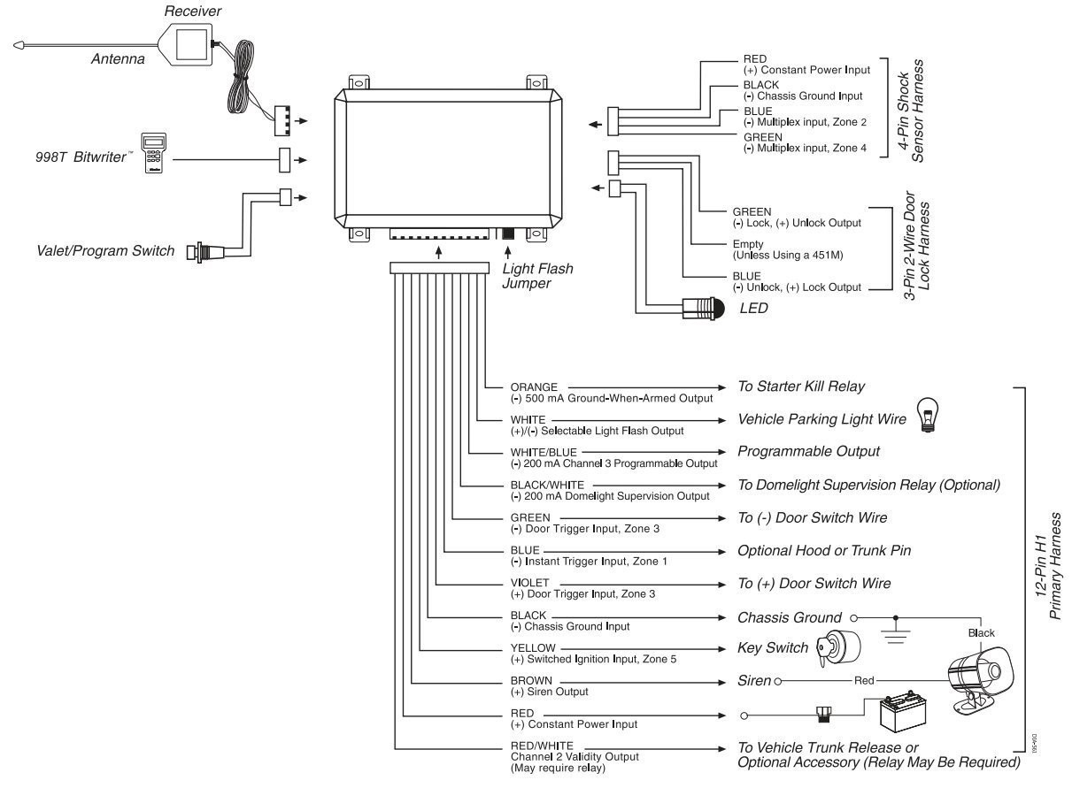 find out here python 1400xp wiring diagram sample