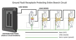 Qo Load Center Wiring Diagram - Wiring Diagram Detail Name Load Center 18o