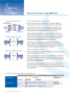 Qualitrol Liquid Level Gauge Wiring Diagram - Qualitrol Liquid Level Gauge Wiring Diagram Unique Saint Gobain Seals Innovative Sealing & Polymer Product 20e