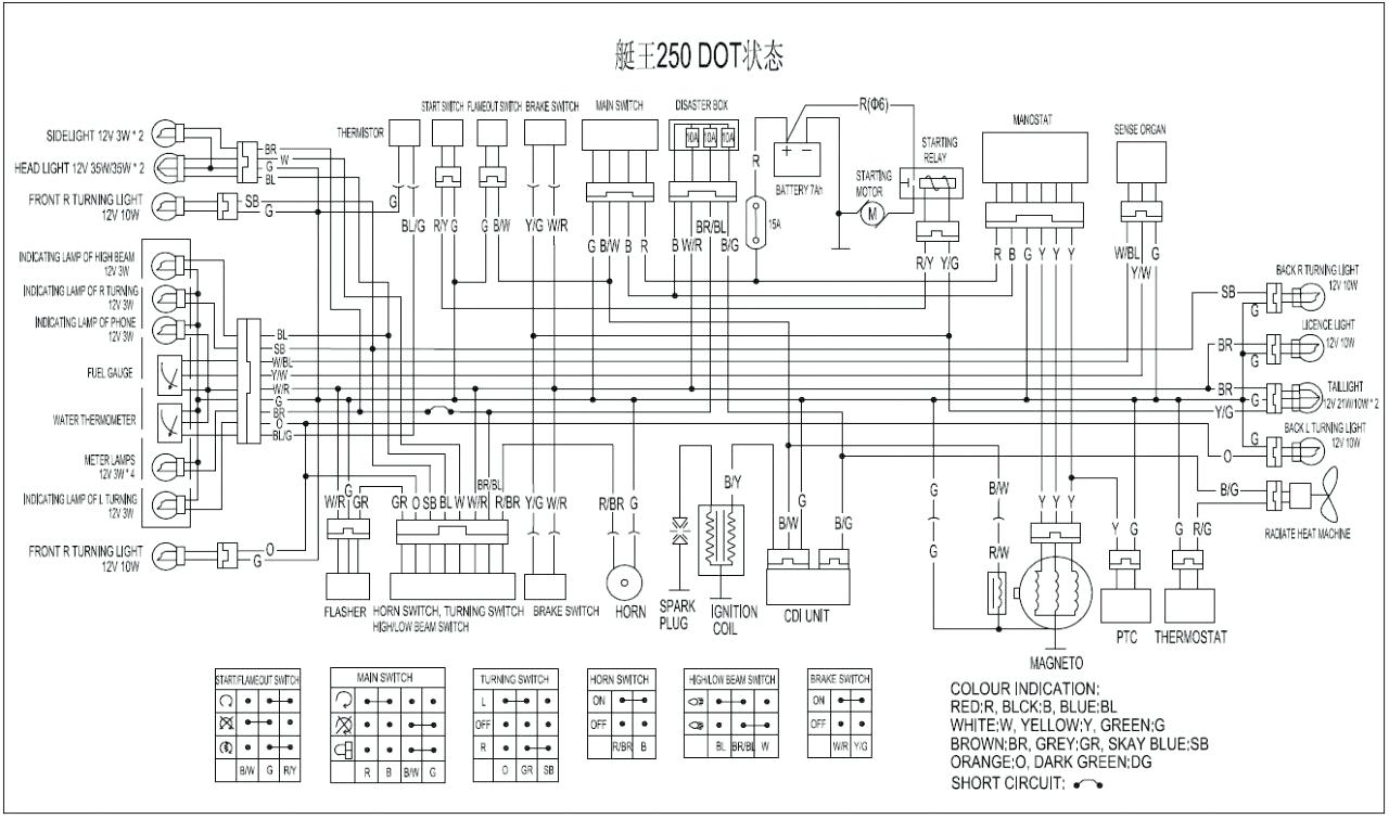 Rascal 305 Scooter Wiring Diagram - M7 Wiring Diagram on