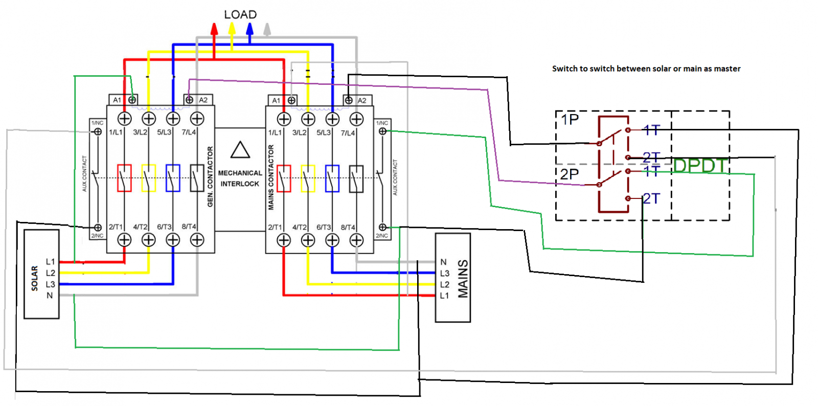 Collection Of Reliance Generator Transfer Switch Wiring