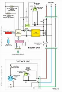 Residential Air Conditioner Wiring Diagram - Carrier Ac Unit Wiring Diagram Carrier Air Conditioning Unit Wiring Diagram Best Wiring Diagram Split 15j