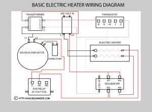 Residential Air Conditioner Wiring Diagram - Wiring Diagram Overcurrent Relay Best Split System Air Conditioner Wiring Diagram Hvac Wire Central and 9n