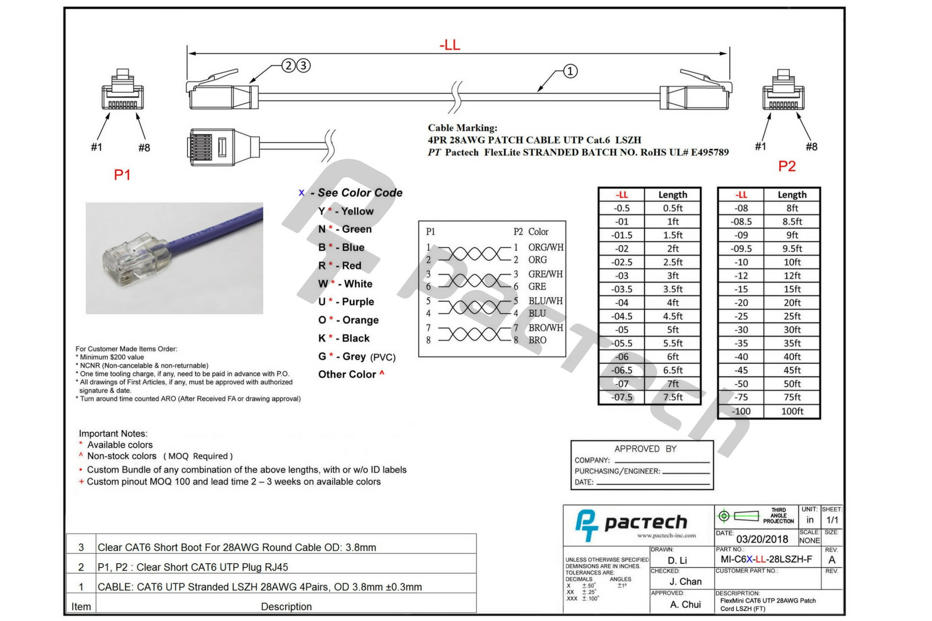 Gallery Of Rj45 Wall Plate Wiring Diagram Sample
