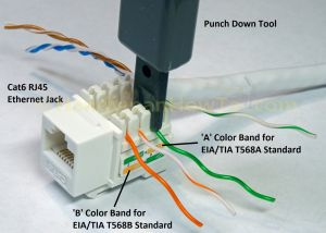 Rj45 Wall Plate Wiring Diagram - Wiring Diagram Detail Name Rj45 Wall socket 6n