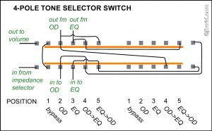 Rotary Switch Wiring Diagram - 3 Position Selector Switch Wiring Diagram Unique Les Paul Personal 3 1j