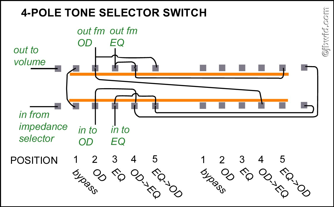 rotary switch wiring diagram Download-3 Position Selector Switch Wiring Diagram Unique Les Paul Personal 3 3-e