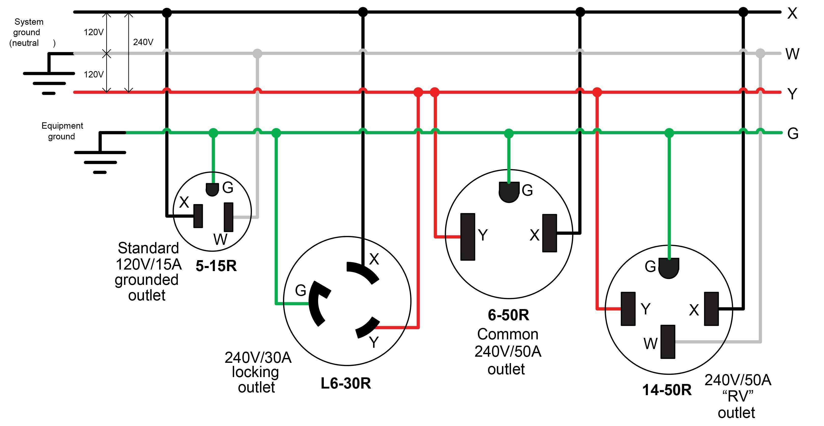Find Out Here Rp5 Gm11 Wiring Diagram Sample
