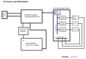 Rv Distribution Panel Wiring Diagram - 50 Amp Wiring Diagram Best 50a Camper Wiring Diagram Free Wiring Diagrams 9e