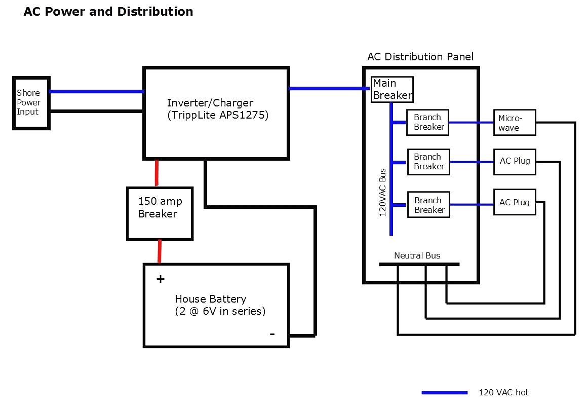 Rv Distribution Panel Wiring Diagram - 50 Amp Wiring Diagram Best 50a Camper  Wiring Diagram Free