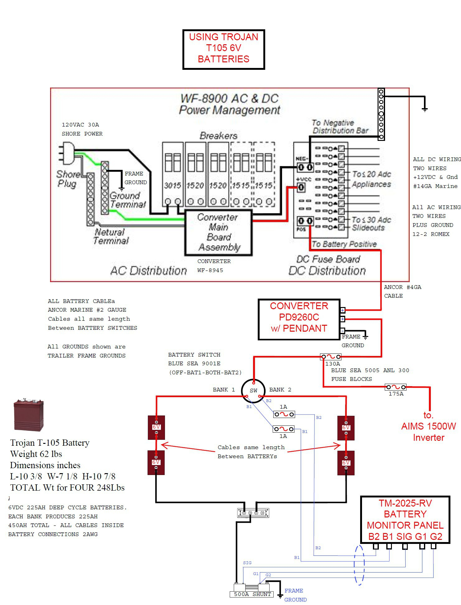 Rv Distribution Panel Wiring Diagram Sample 50 Amp For Free Download Schematic Kib Micro Monitor Electrical Drawing
