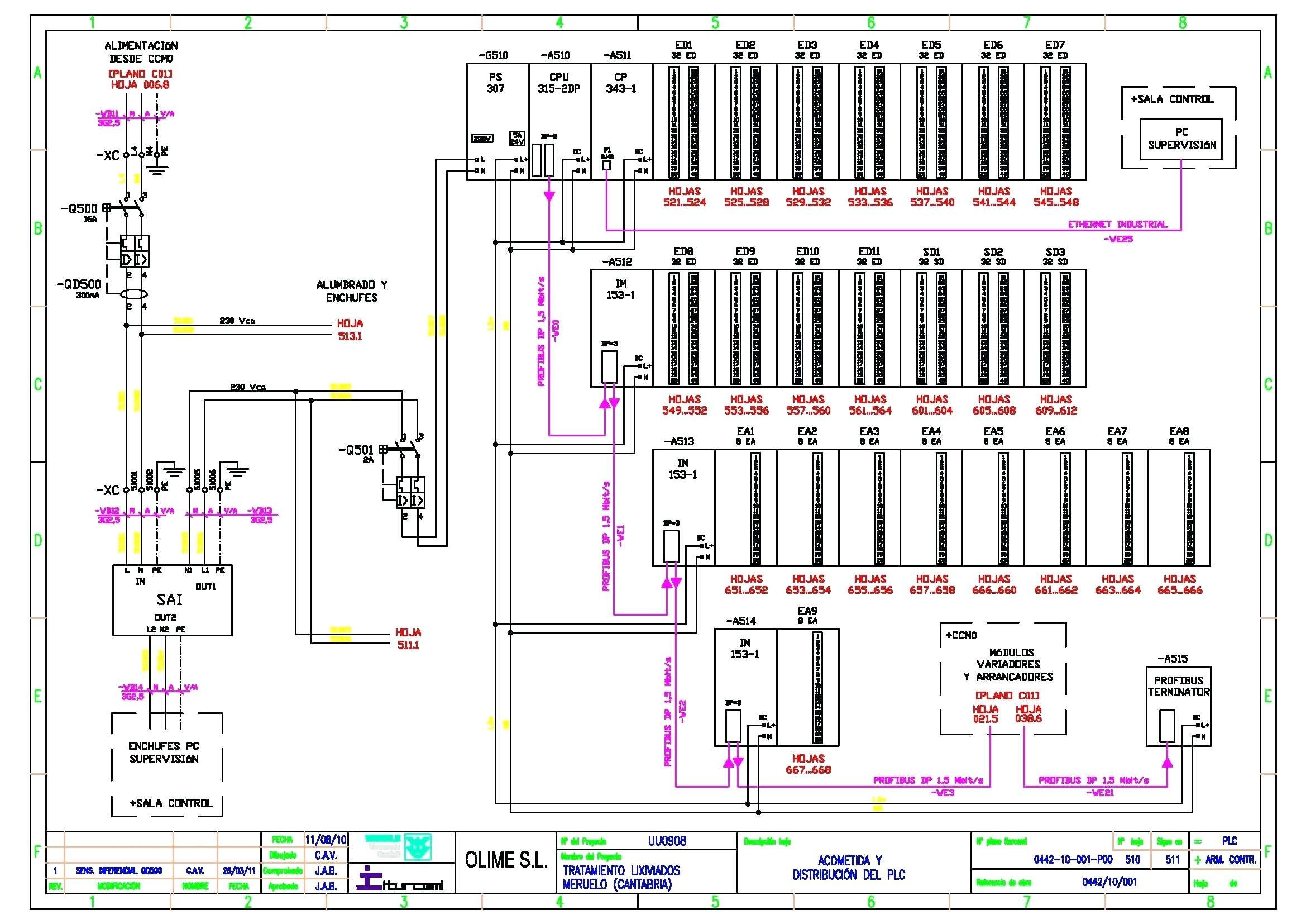 Rv Distribution Panel Wiring Diagram Trusted Diagrams Service Sample