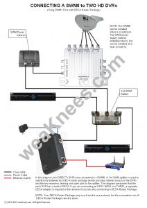 Rv Satellite Wiring Diagram - Direct Tv Satellite Dish Wiring Diagram 19i