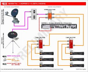 Rv Satellite Wiring Diagram - Rv Electrical Wiring Diagram Beautiful Elegant Rv Cable and Satellite Wiring Diagram Diagram 14o