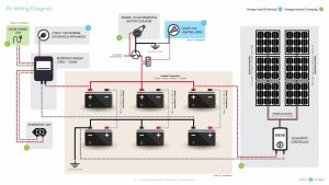 Rv solar Panel Installation Wiring Diagram - solar Panel Wiring Diagram Example Fresh Wiring Diagram for F Grid solar System Fresh Wiring Diagram 14j