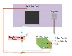 Rv solar Panel Wiring Diagram - On Image to Enlarge 13l