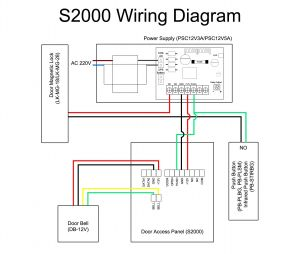Samsung Security Camera Wiring Diagram - Wiring Diagram for Home Security Camera Save Home Cctv Wiring Diagram Save Best Harbor Freight 20k