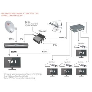 Satellite Dish Wiring Diagram - Directv Wiring Diagram Swm 1g
