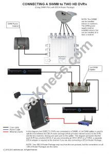 Satellite Dish Wiring Diagram - Wiring A Swm8 with 2 Dvrs and Deca Router Package 4k