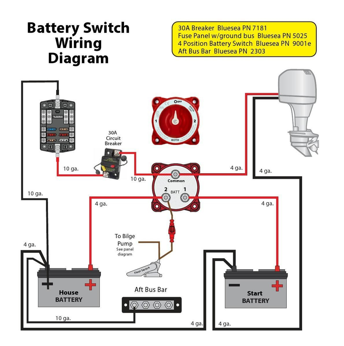 Collection Of Sauer Danfoss Joystick Wiring Diagram Sample Eagle Bus Ac Disconnect Box 60 Amp