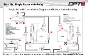 Sauer Danfoss Joystick Wiring Diagram - Hid Wiring Diagram with Relay Sample H1 Bent Axis Variable Displacement Motors Size Sauer Danfoss 6f