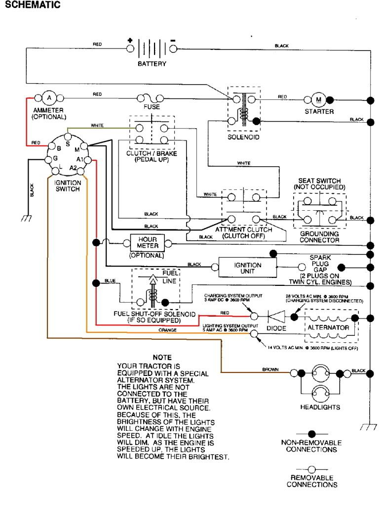 sears lawn tractor wiring diagram Download-Craftsman Riding Mower Electrical Diagram 5-j
