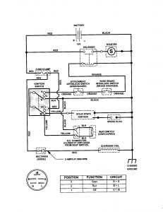 Sears Lawn Tractor Wiring Diagram - Wiring Diagram for Ignition Switch Lawn Mower Save Craftsman Riding Mower Electrical Diagram 12c