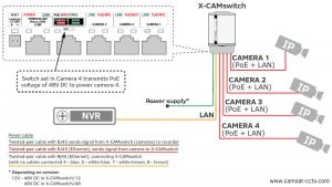 Security Camera Wiring Diagram - Security Camera Wiring Diagram Fresh Poe Wiring Diagram & Delighted Poe Wiring Schematic Contemporary 16o