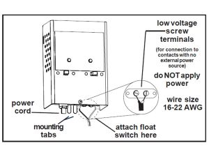 Septic Tank Float Switch Wiring Diagram - Float Switch Wiring Diagram Inspirational Septic Tank Alarms 10b