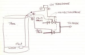 Septic Tank Float Switch Wiring Diagram - Wiring Diagram for Float Switch Inspirationa Septic Tank Float Switch Wiring Diagram New Dual Tank Septic 20j