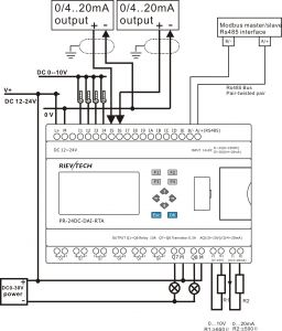 Siemens Micromaster 440 Control Wiring Diagram - Sinamics G120 Wiring Diagram Throughout 2m