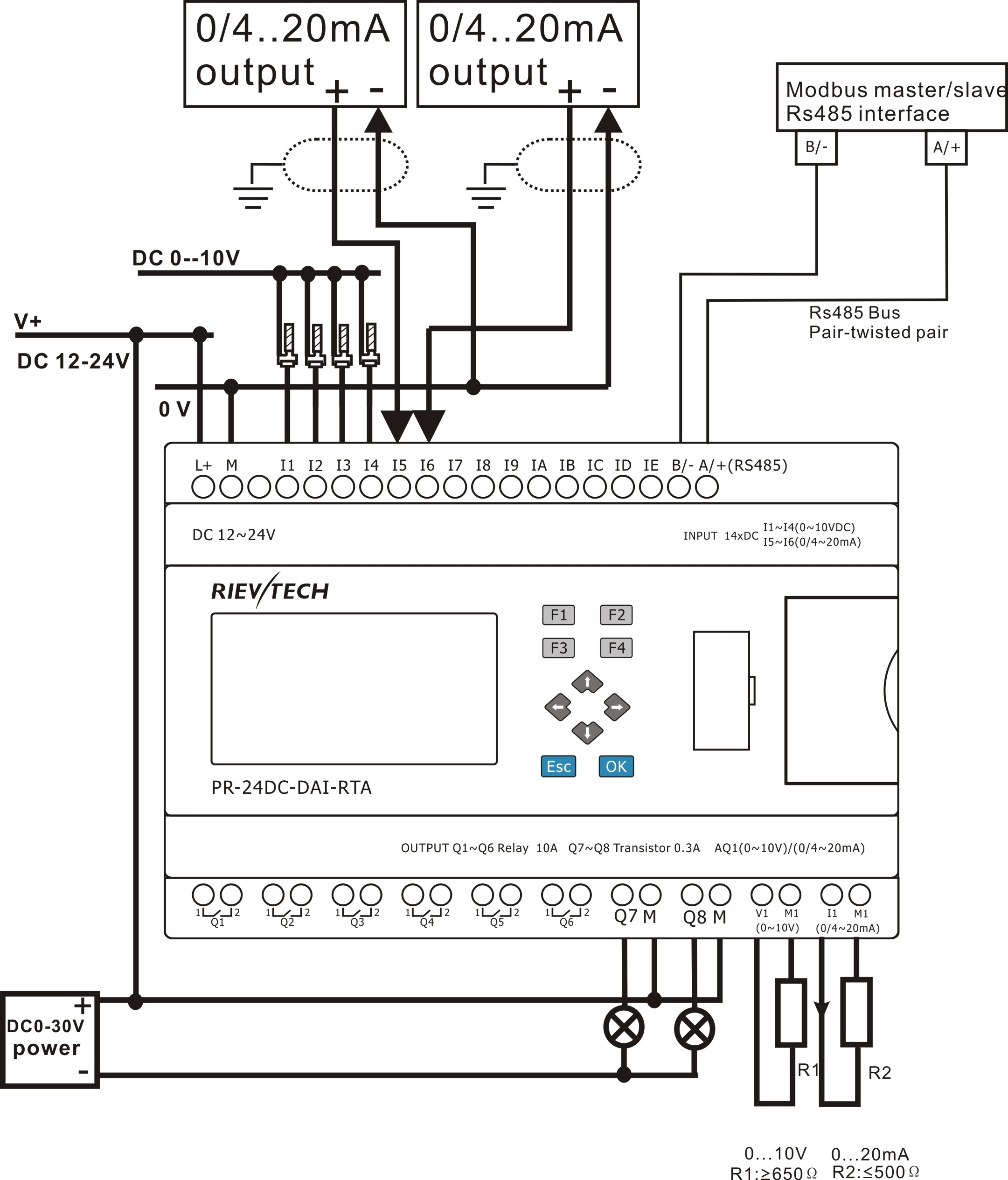 Siemens Micromaster 440 Control Wiring Diagram Download