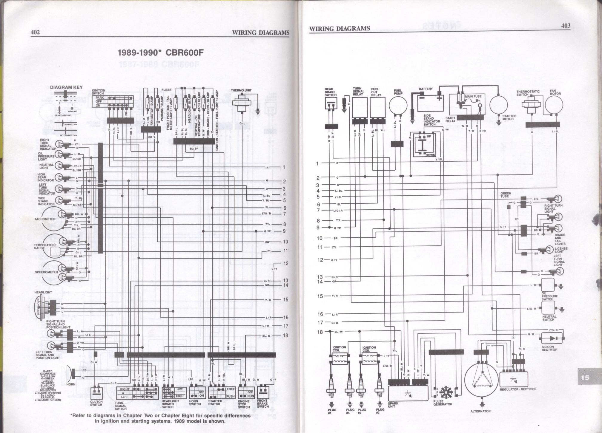 Diagram Simple Ignition Wiring Diagram Gallery