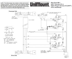 Snow Plow Wiring Diagram - Western Snow Plow solenoid Wiring Diagram Collection Western Snow Plow Wiring Diagram Unimount Library Ayurve Download Wiring Diagram 17f