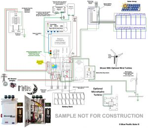 Solar Combiner Box Wiring Diagram - Fast Installation Just Hang On the Wall with the Bracket Included & Make the Connections Midnite Midnite solar 10d