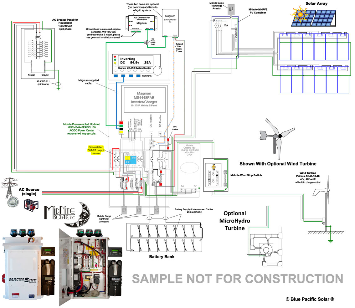Enphase Combiner Box Wiring Diagram