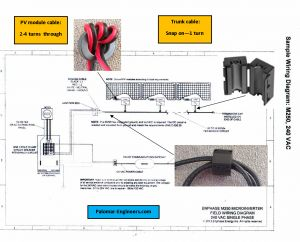 Solar Combiner Box Wiring Diagram - solar Biner Box Wiring Diagram Awesome solar System Rfi Palomar Engineers 2a