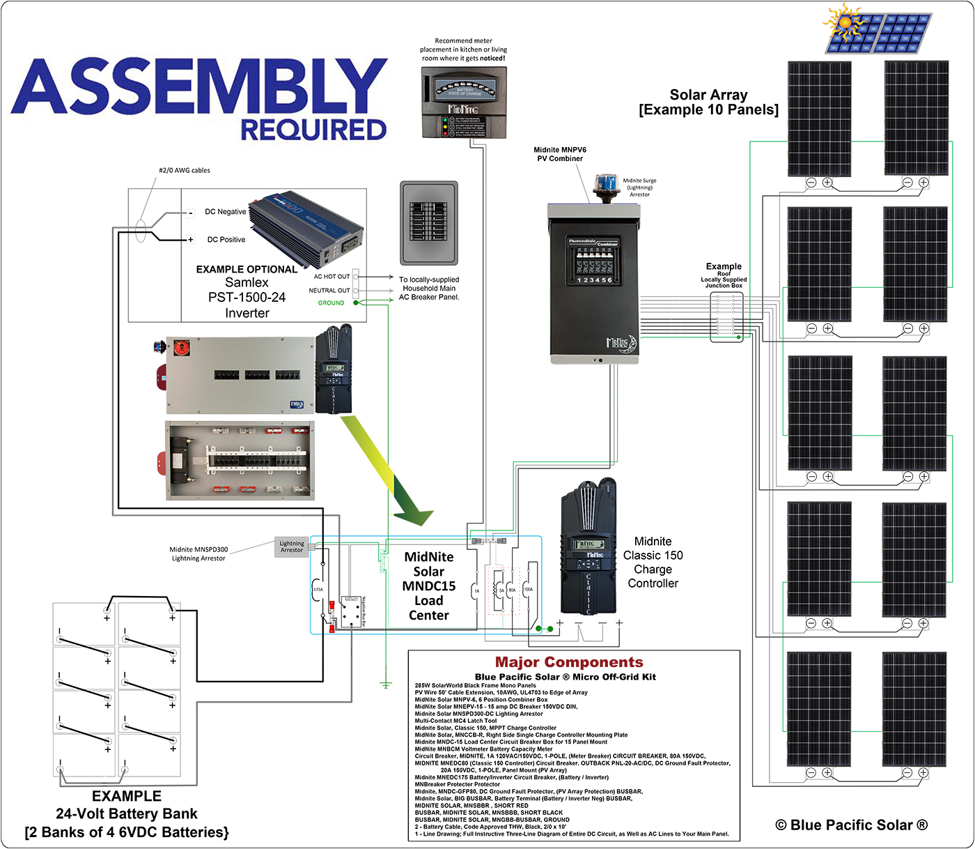 solar combiner box wiring diagram Download-Solar biner Box Wiring Diagram Elegant Midnite solar F Grid 3 4kw Micro Blue Pacific solar 17-d